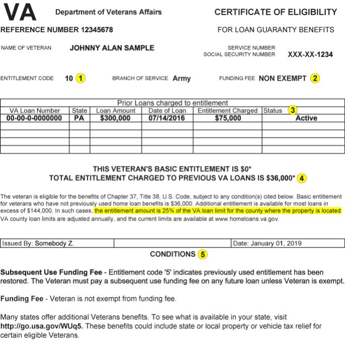 VA Certificate of Eligibility Sample